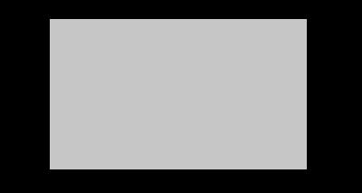 CareyNieuwhof_Horizontal_RGBSmall